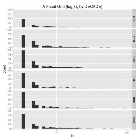 BM_decade-grid-logx